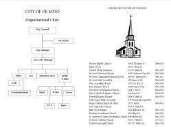 2020 City Guide-Trash 15